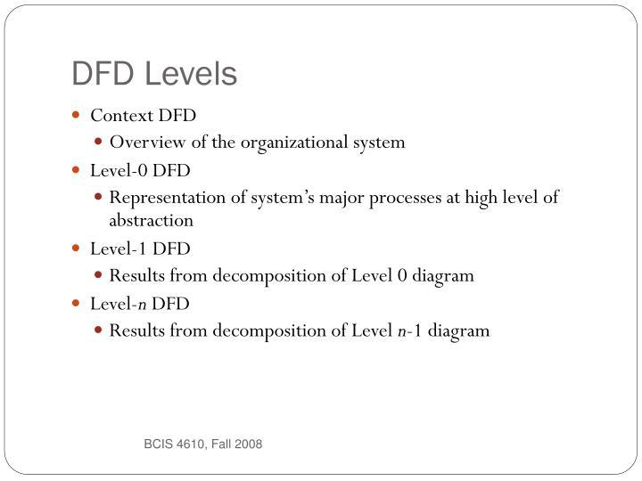 DFD Levels