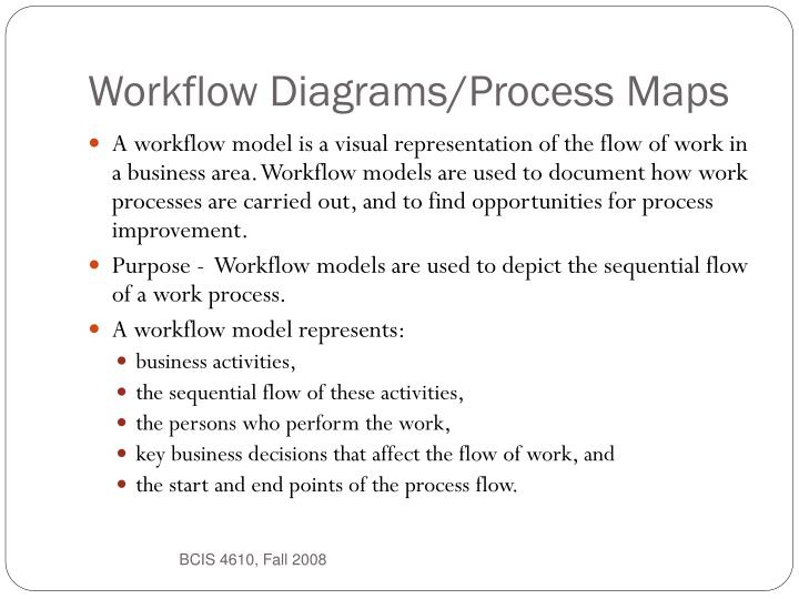 Workflow Diagrams/Process Maps