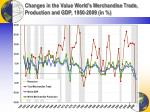 changes in the value world s merchandise trade production and gdp 1950 2009 in