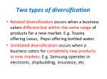 two types of diversification