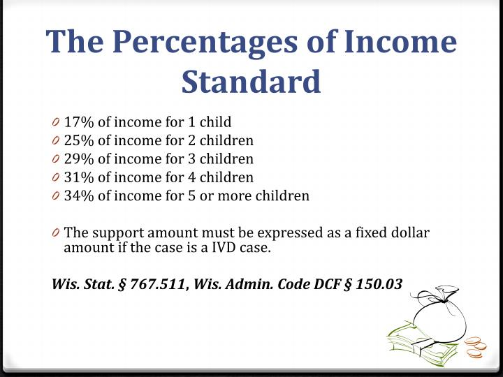 The Percentages of Income Standard