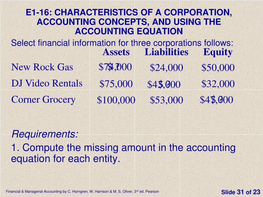 PPT - Chapter 1 Accounting and The Business Environment PowerPoint