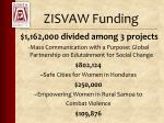 zisvaw funding