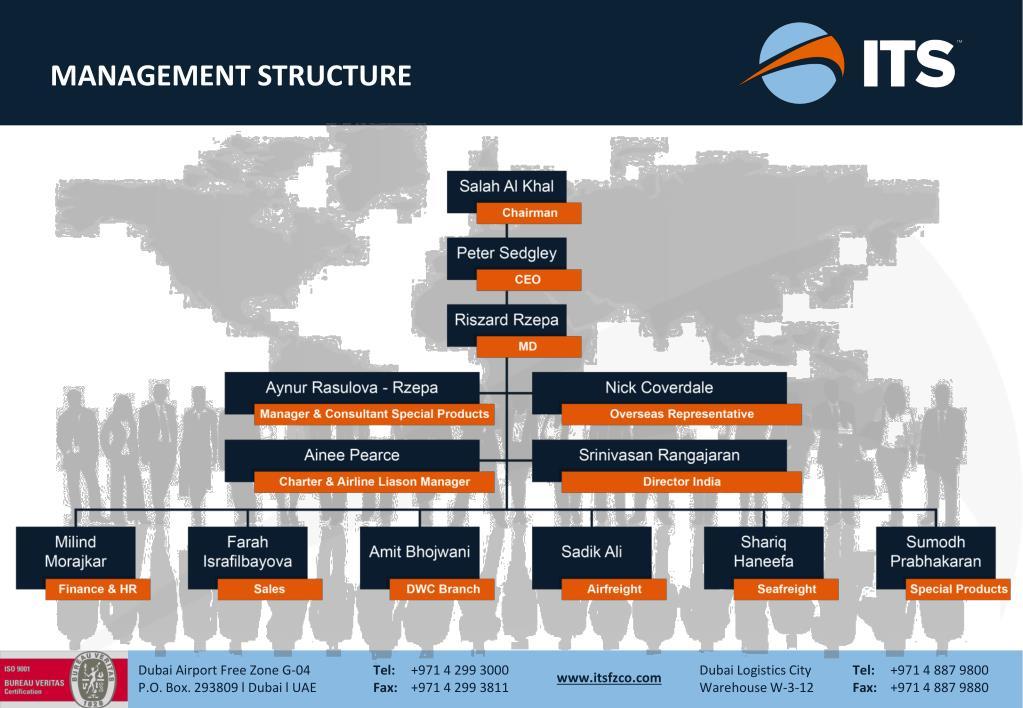PPT - Logistics Services PowerPoint Presentation - ID:1671455