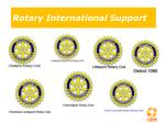 rotary international support