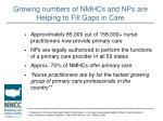 growing numbers of nmhcs and nps are helping to fill gaps in care