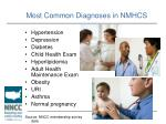 most common diagnoses in nmhcs