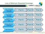 loss of minimum essential coverage