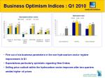 business optimism indices q1 2010