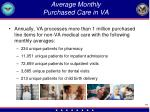 average monthly purchased care in va