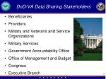 dod va data sharing stakeholders