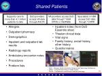shared patients