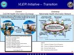 vler initiative transition