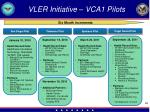 vler initiative vca1 pilots