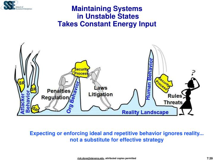 Maintaining Systems
