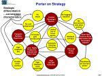 porter on strategy