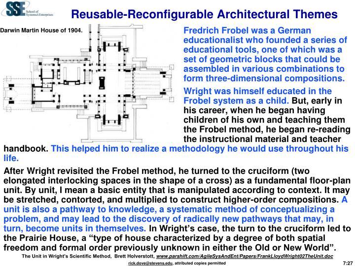 Reusable-Reconfigurable Architectural Themes
