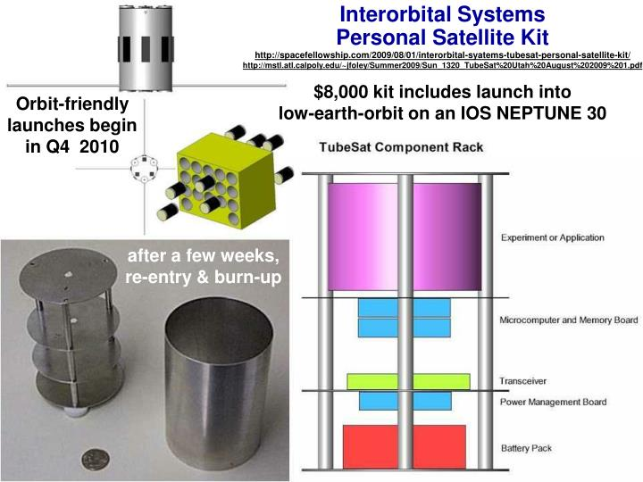 Interorbital