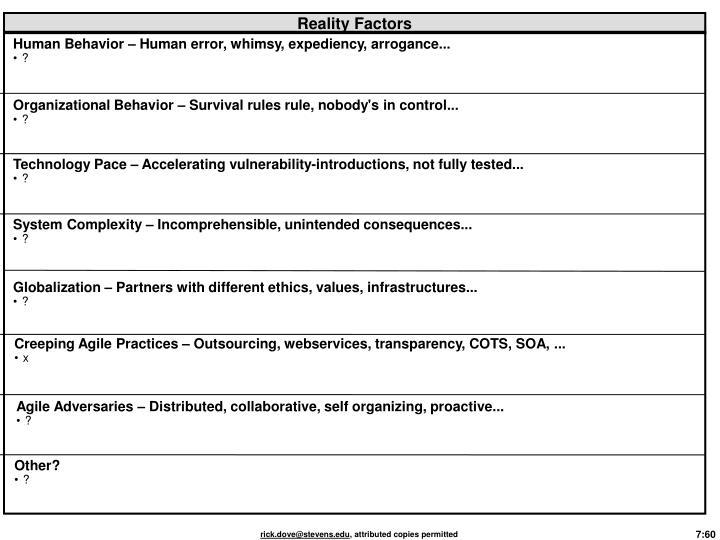 Reality Factors