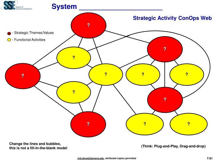 System _____________________