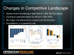 changes in competitive landscape