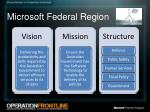 microsoft federal region