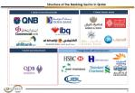 structure of the banking s ector in qatar