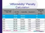 affordability penalty calculation