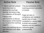 active role passive role2