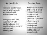 active role passive role4
