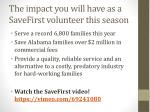 the impact you will have as a savefirst volunteer this season