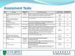 assessment tasks