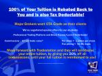 100 of your tuition is rebated back to you and is also tax deductable