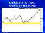 you listen to the news we ll follow the charts1