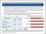 difc workforce demographic characteristics