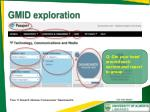 gmid exploration