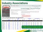 industry associations1