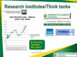 research institutes think tanks