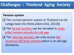 challenges thailand aging society