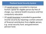 thailand social security system