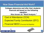 how does financial aid work