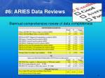6 aries data reviews