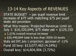 13 14 key aspects of revenues