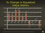 change in equalized value history