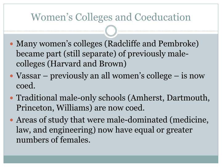 Women's Colleges and Coeducation