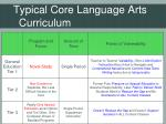 typical core language arts curriculum