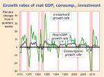 growth rates of real gdp consump investment