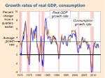 growth rates of real gdp consumption
