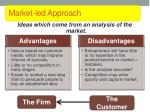 market led approach
