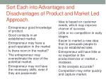 sort each into advantages and disadvantages of product and market led approach